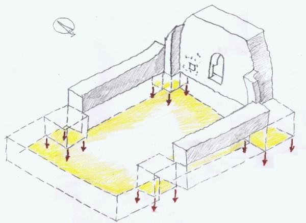 כל רצפת בית הכנסת נחפרה בחפירה ארכיאולוגית. ארבעת מגדלי הפינה פורקו ותחתם נחפרו יסודות המבנה